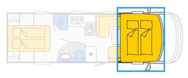 reisemobil hub-bett front vollintegriert